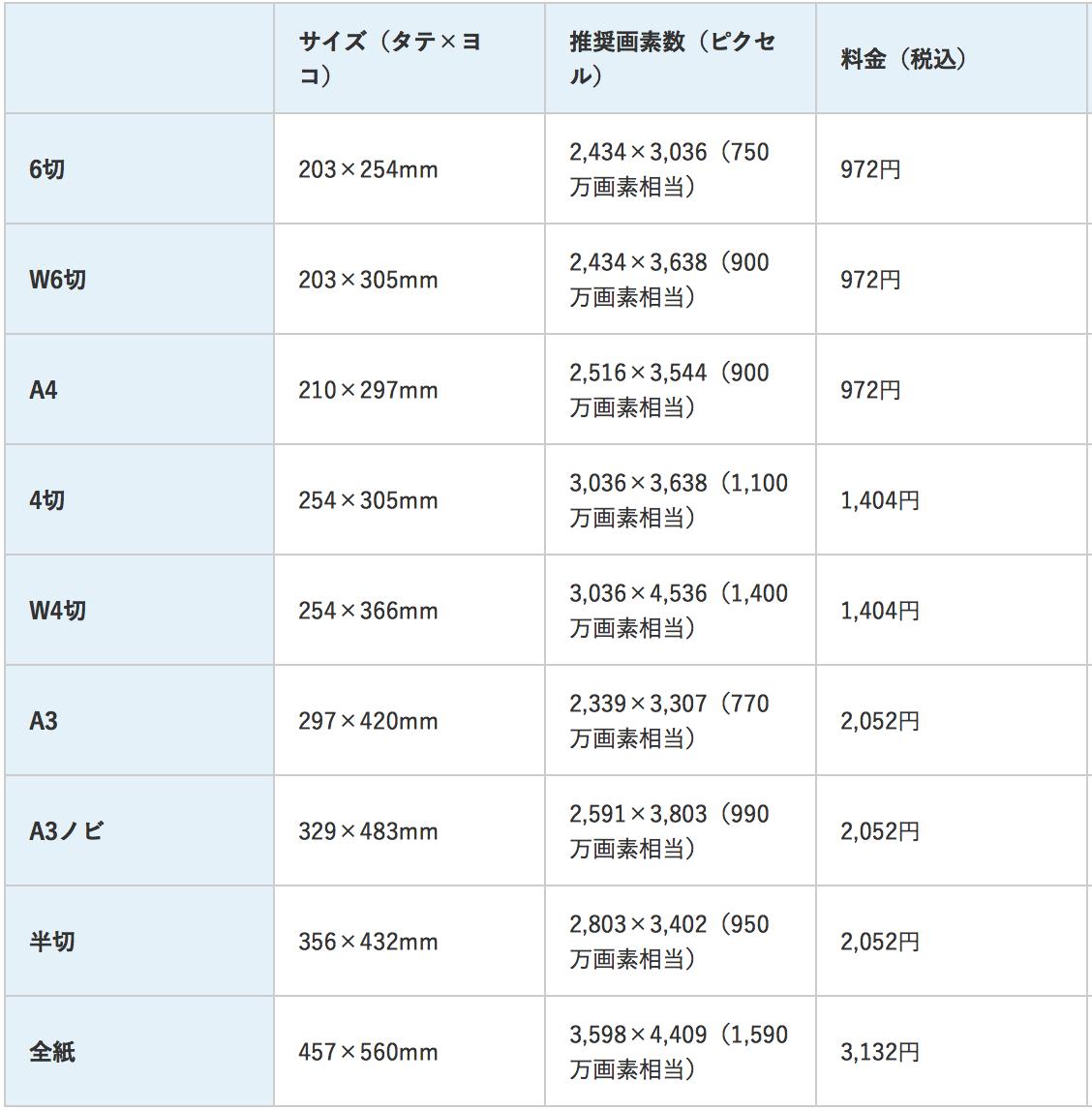 コイデカメラ料金表